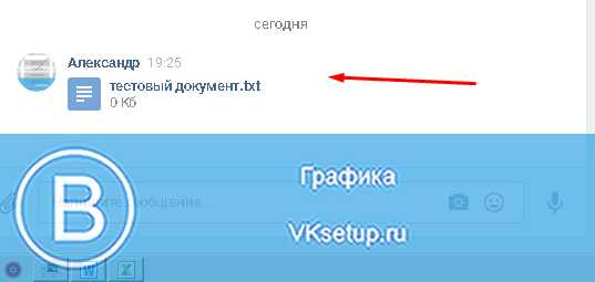 Как поднять настроение с помощью смс сообщения - wikiHow